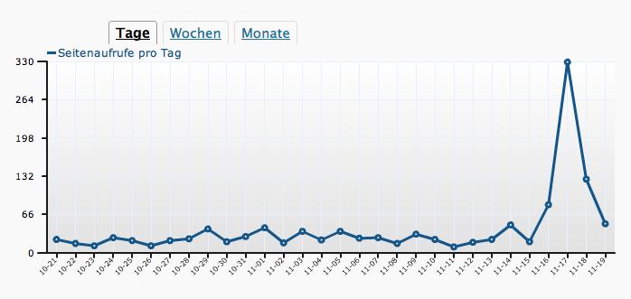 Besucherstatistik herr-b.de