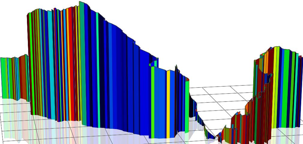 3D-Profil 4.Etappe Alpencrössli von veloviewer.com